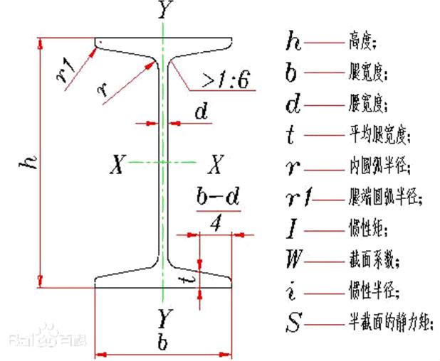 电路 电路图 电子 原理图 618_508