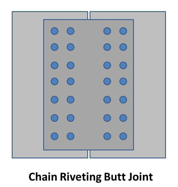 chain rieted butt joint