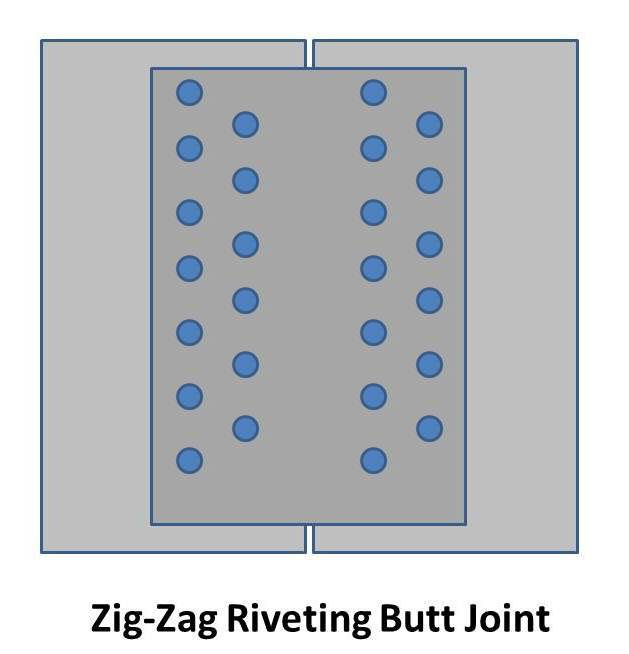 zigzag riveted butt joint