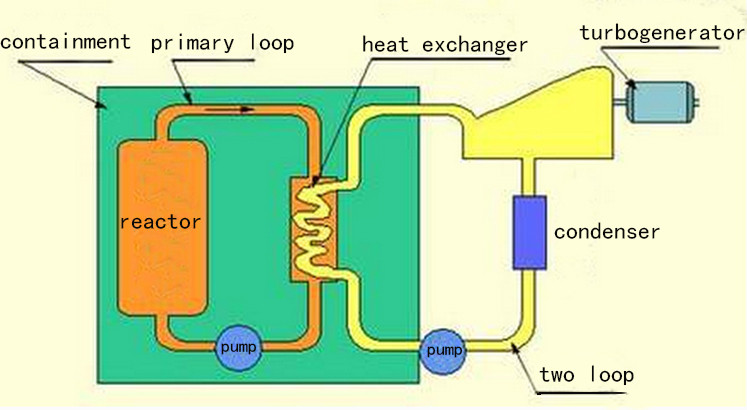 micro-channel heat exchanger