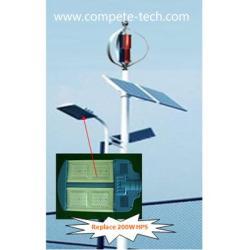CT-SVWH-112W-LO:8400LM-T150W-12V-X120°*Y60° -5H-B