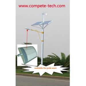 CT-SHWL-104W-LO:17000LM-T125W-12V-BAX170°*Y60° -3H