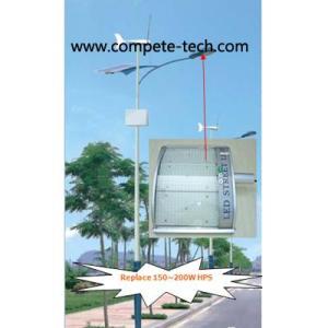 CT-SHWL-28W-LO:4200LM-T31W-12V-X170°*Y60° -5H