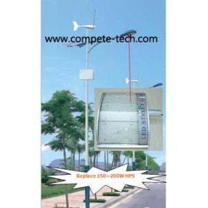 CT-SHWL-28W-LO:4200LM-T31W-12V-X170°*Y60° -6H