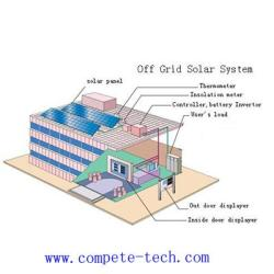 solar home system-1KWH-10H