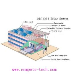 solar home system-0.5KWH-10H