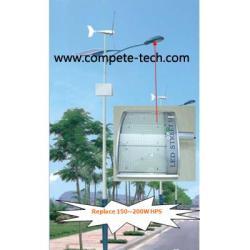 CT-SHWL-28W-LO:4200LM-T31W-12V-X170°*Y60° -7H