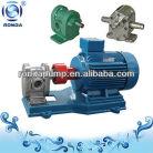 Gear Lubrication pump