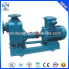 CYZ-A Self priming oil pump fuel pump of Ronda