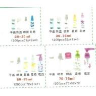 Cosmetic Pump perfume bottle Perfume Sprayer cosmetic sprayer  lotion pump sprayer atomizer nebulizers HAIR sprayer  spray producer  spray jet