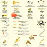 sprayer parts,spray gun, connector,spray rod,spray nozzles,ring nozzles