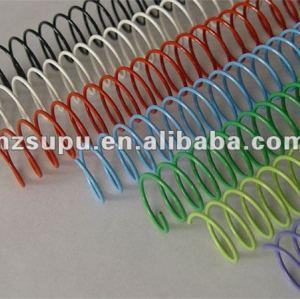 platic y vinculante de metal de la bobina