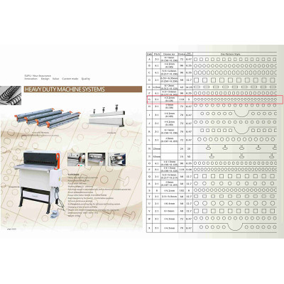 Heavy duty electric Interchangeable dies Punching and binding machine (SUPER600)