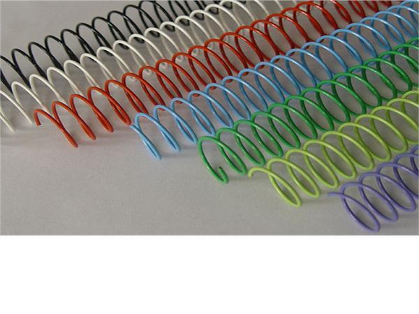 Спираль  винтообразная спираль