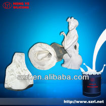 Silicone Moulding Compounds