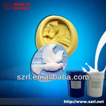 Silicone Rubber For Prototyping
