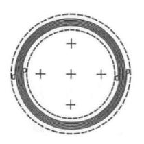 Strain gauge YBEK1000-ΦD*d(**)