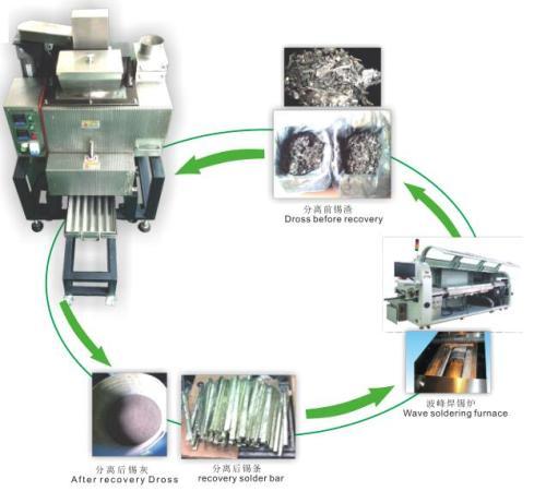 Máquina automática de separación de escoria de soldadura