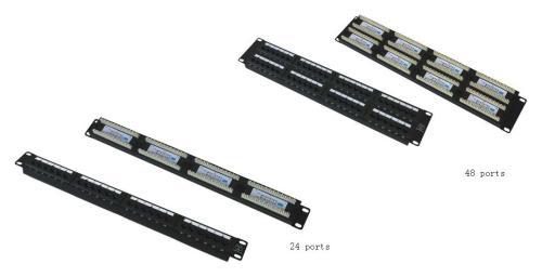 Cat5e Patch panel JP-6415