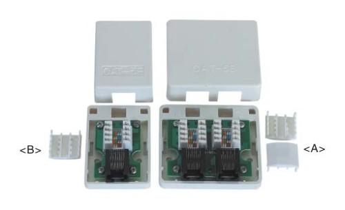 Cat.5e surface de montage RJ45 boîte de JC-2108
