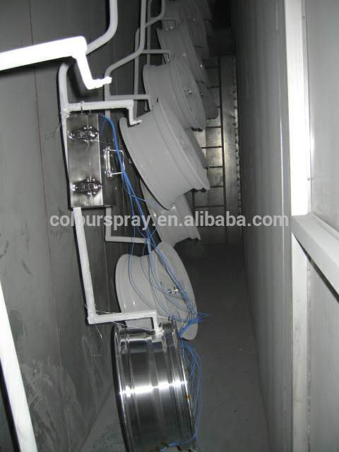 powder coating curing oven temperature tracker