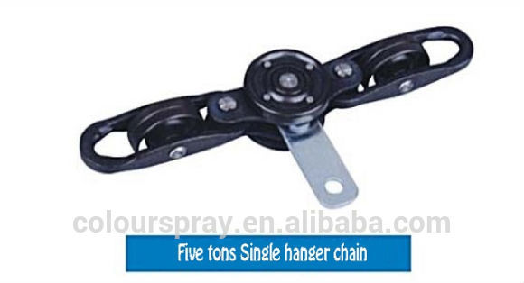 powder coating line colo chains