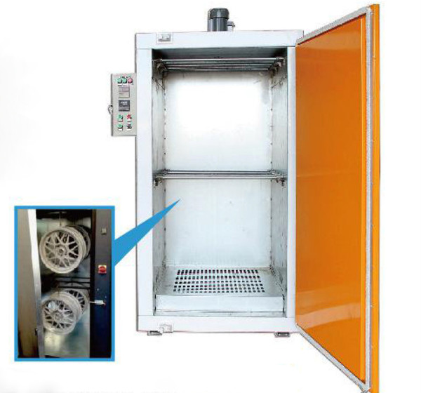 Small Powder Coating Furnace