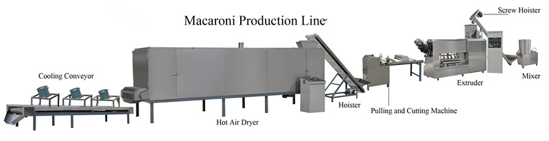 High capacity Italian Pasta product line