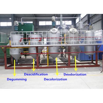 factory price small scale crude oil refinery equipment