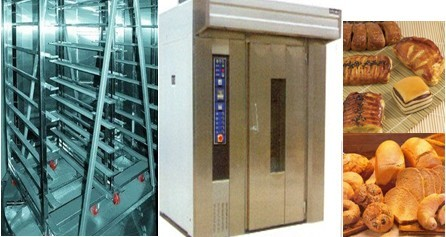 Hot Air Rotary Oven