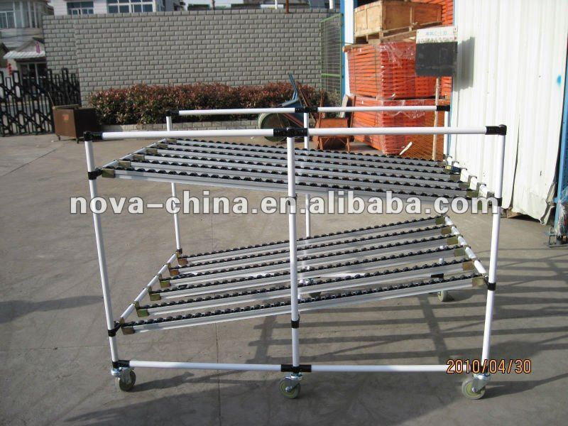 convenient to access roller racks