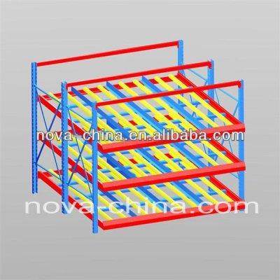 Jiangsu NOVA Carton flow rack with CE certificate