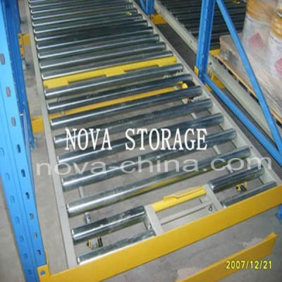 roller rail system Gravity Racking