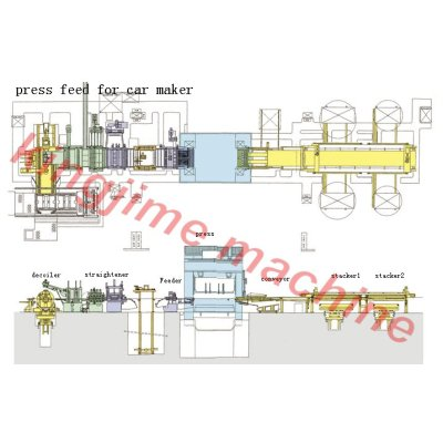 Press feeder machine for car maker