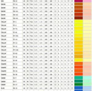 Pigmentos en pasta Serie W