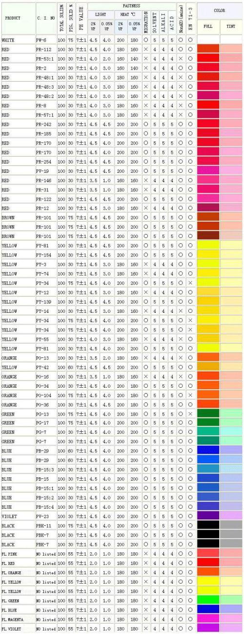Pigmentos en pasta Serie SS