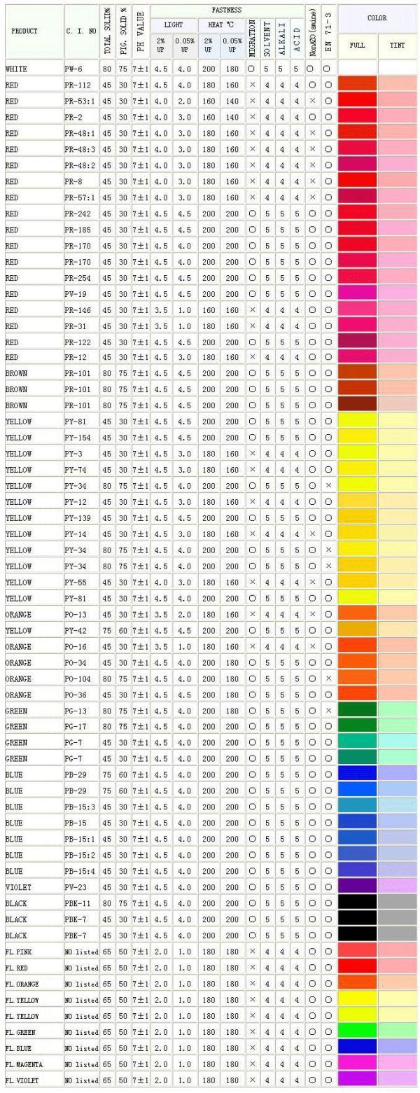 Pigmentos en pasta Serie SW