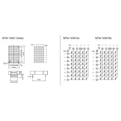 Dot Matrix Display 5x8NFM-14581ABx