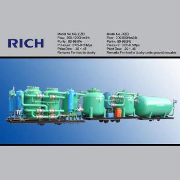 PSA Nitrogen gas generation