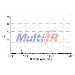 红外CO2气体检测特征敏感元件