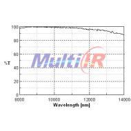 紅外減反8000-14000nm特征敏感元件
