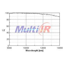 红外减反8000-14000nm特征敏感元件