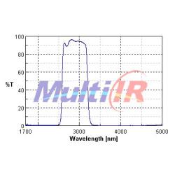 红外宽带2600-3200nm特征敏感元件