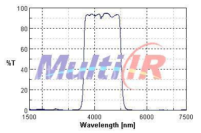 红外宽带3700-4900nm特征敏感元件