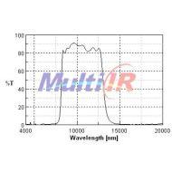 红外宽带8000-14000nm特征敏感元件