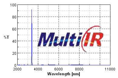 红外窄带3400特征敏感元件-带宽30nm