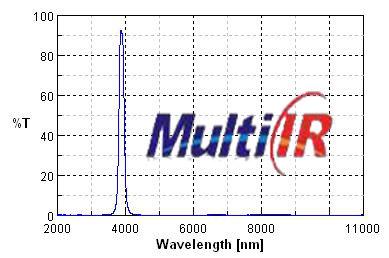 红外窄带3900nm特征敏感元件