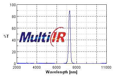 红外窄带7300nm特征敏感元件