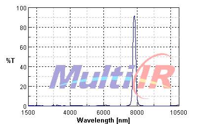 红外窄带7900nm特征敏感元件