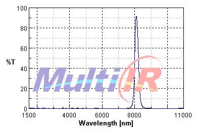 红外窄带8280nm特征敏感元件